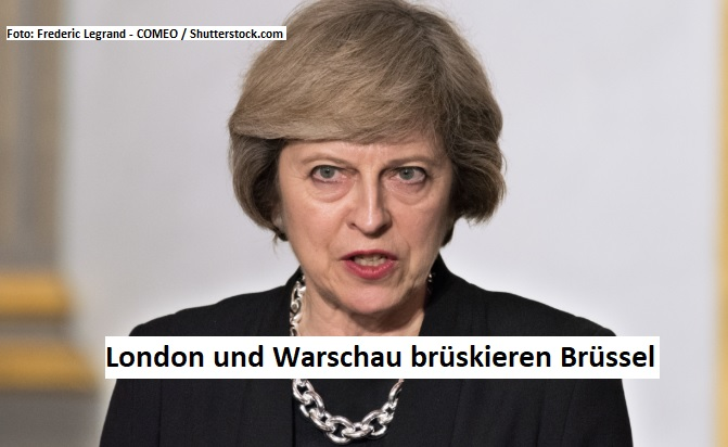 London Warschau